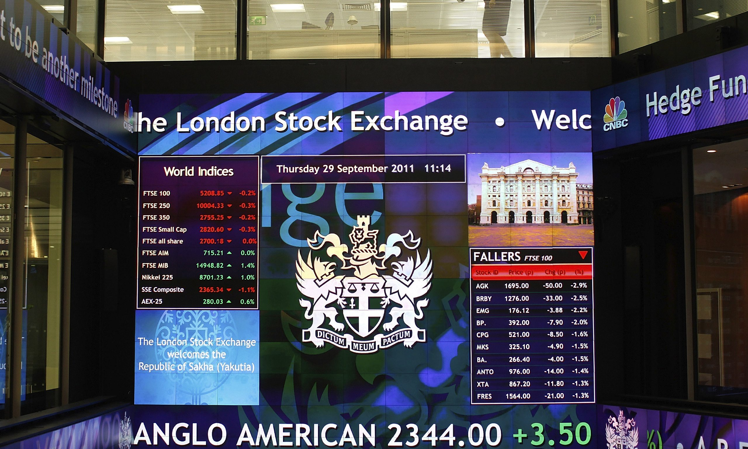 Stock options in the uk